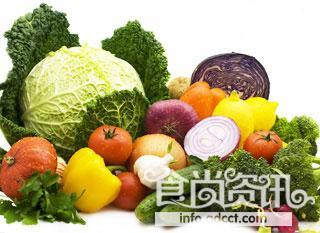 HOLD住蔬菜营养,勿踏食用雷区